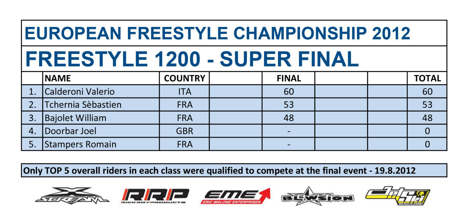 EFC2012-SF-FREESTYLE-1200