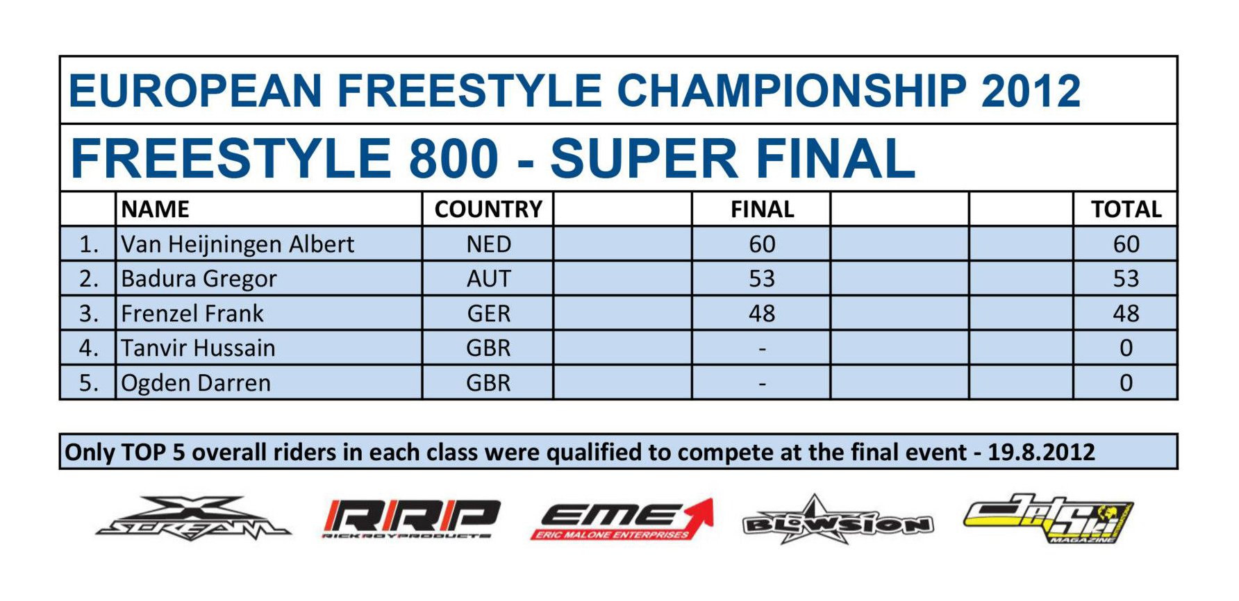 EFC2012-SF-FREESTYLE-800