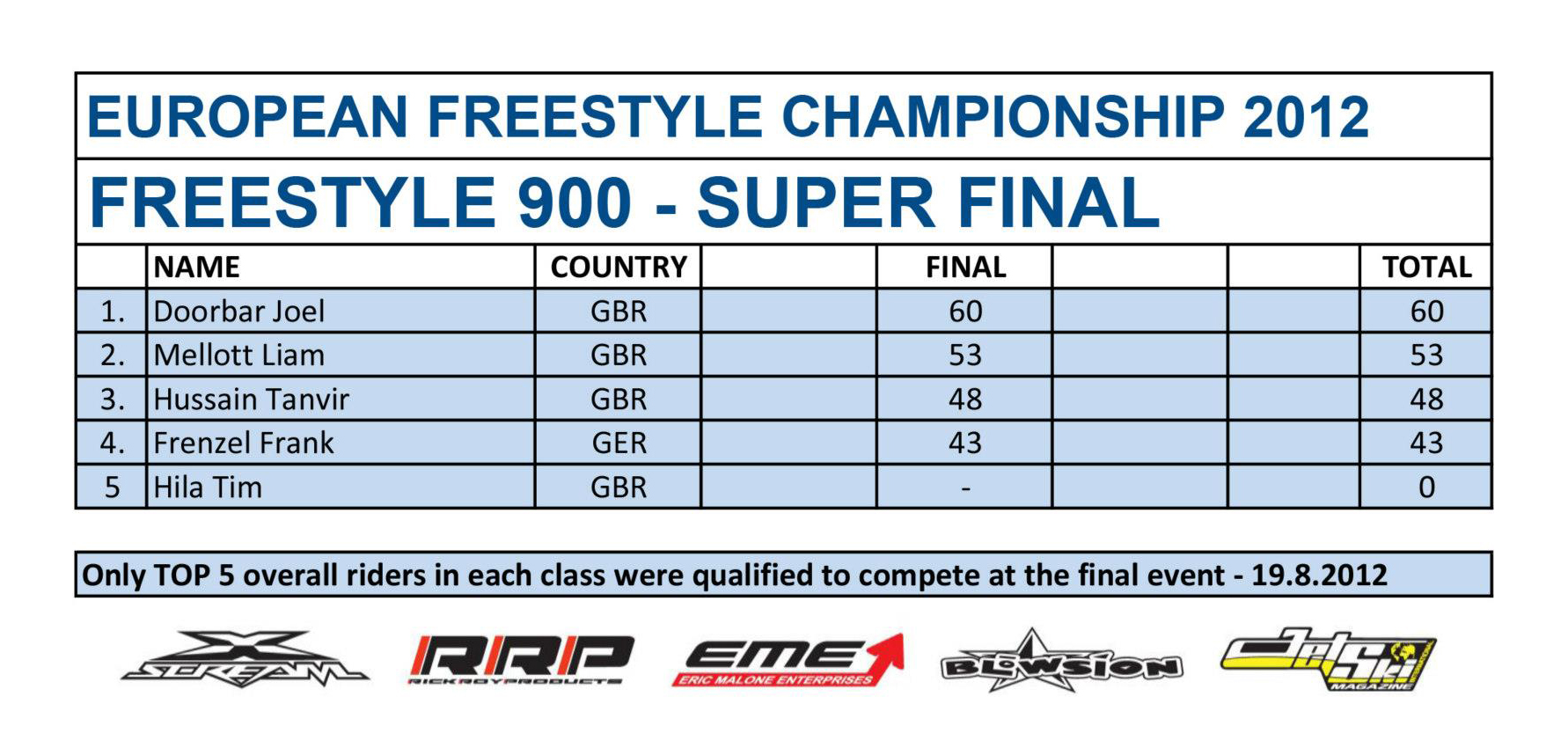 EFC2012-SF-FREESTYLE-900
